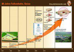 80Jahre_Falkenhahn