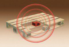 RFID-Bild