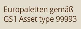 Europaletten GS1-Typbeschreibung