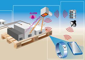 WORLD-RFID Pallet