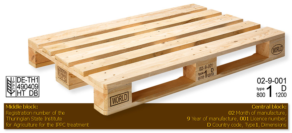 standard pallet dimensions and weight 3